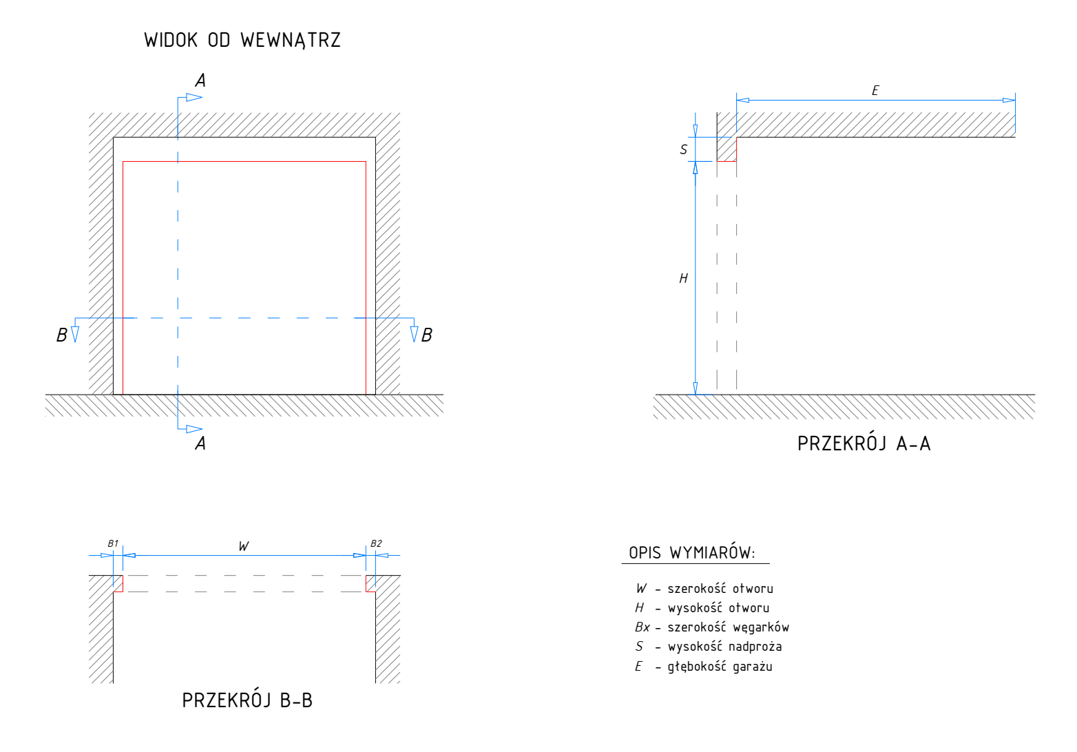 schemat pomiarowy do bram segmentowych